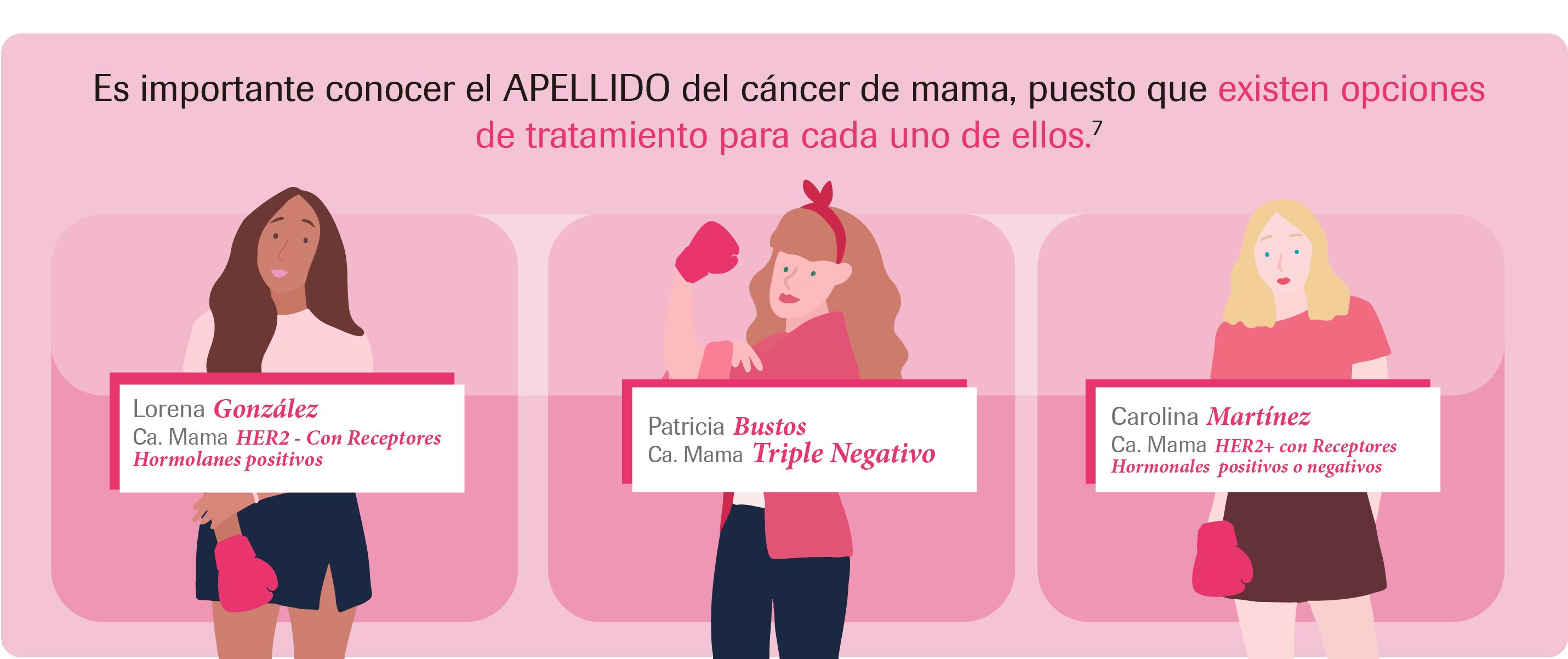 cancer pecho hormonal tratamentul viermilor în plămâni